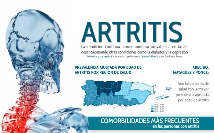 Infografía: Artritis en Puerto Rico